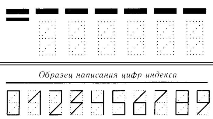 Почтовый индекс