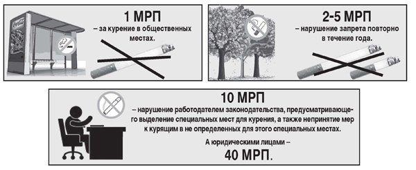Штрафы за курение в общественных местах