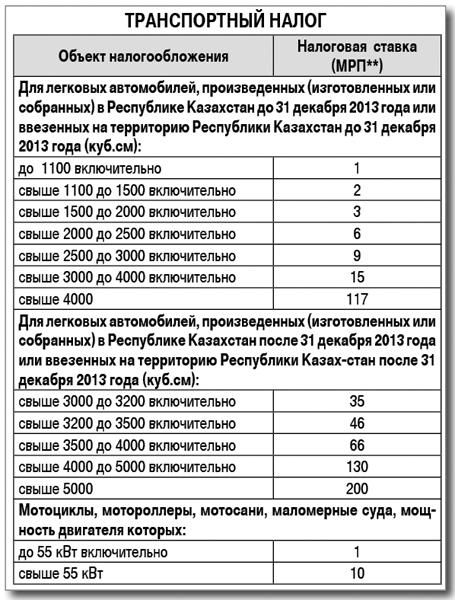 Налог транспортный на 2016