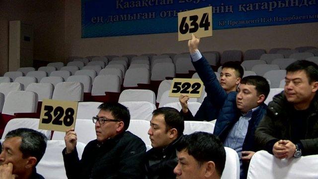 В Шымкенте прошел первый после двухгодового перерыва земельный аукцион