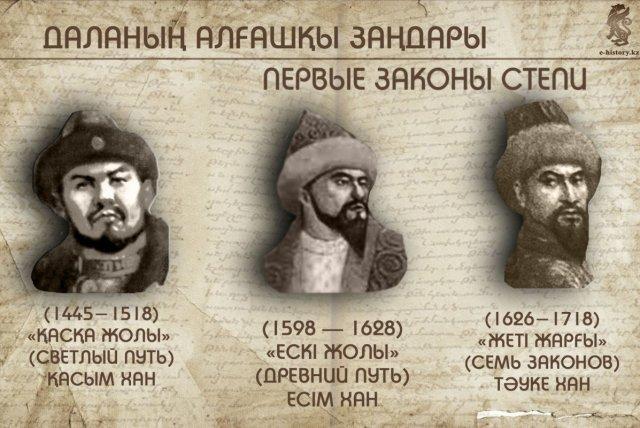 500-летие казахского ханства. Первые законы степи