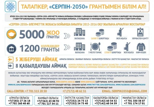 """Обучение по программе """"Серпін 2050""""  предлагает выгодные условия для обучения."""