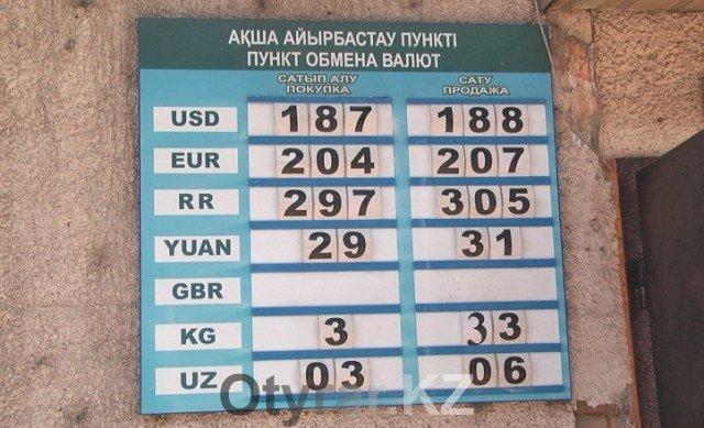 Сегодня российскую валюту можно приобрести за 3,05 тенге а продать за 2,97 тенге