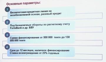 Презентация Фортебанка