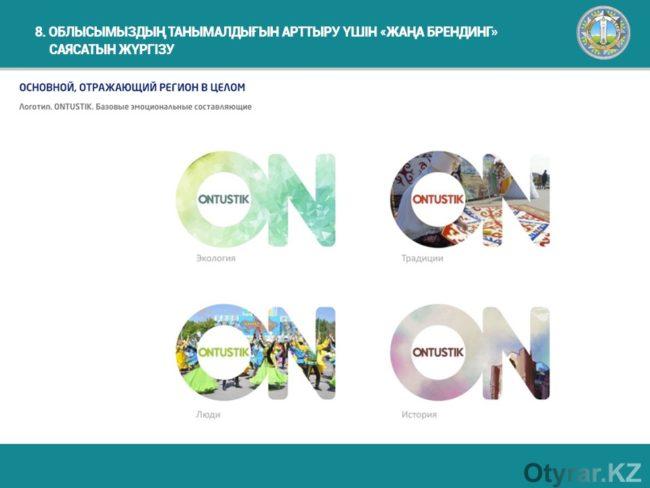 Новый логотип ЮКО