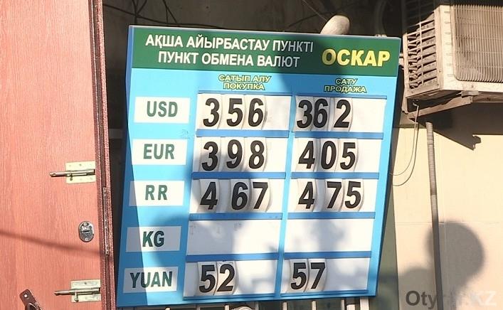 Обменные пункты валюты в новосибирске