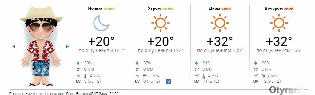 скриншот прогноза погоды с портала meteoprog.kz