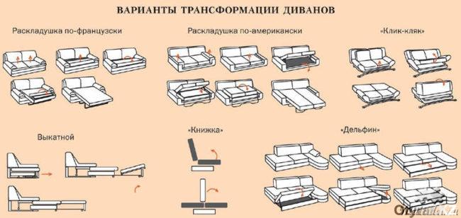 Советы, как выбрать диван