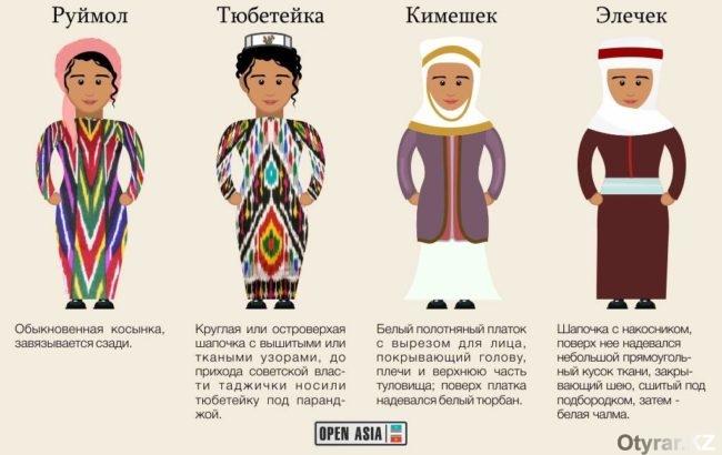 Страсти по хиджабам