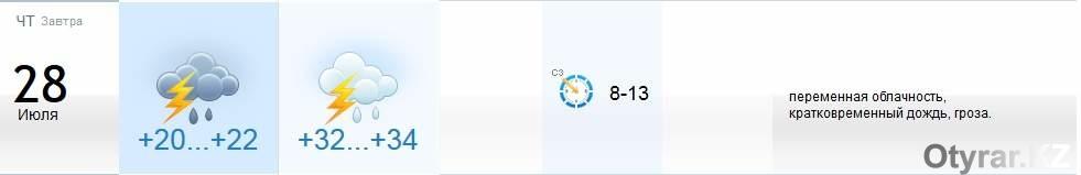 Погода в Шымкенте на 28 июля