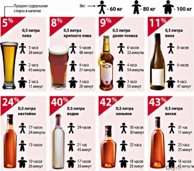 В Шымкенте стали меньше пить спиртные напитки
