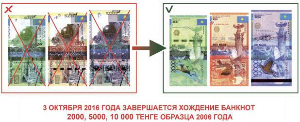 С 3 октября из оборота уходят банкноты номиналом 2, 5 и 10 тысяч тенге