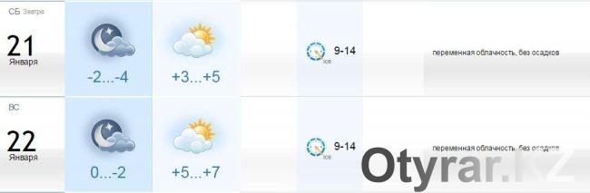 Снегопады и метели обещает Казгидромет