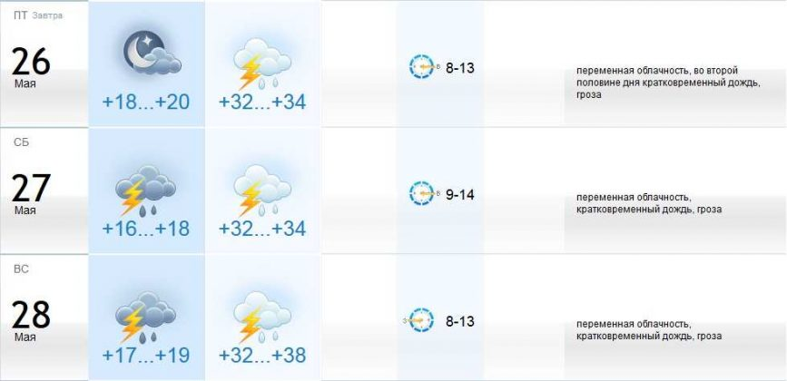 погода чимкента на 10 дней своими