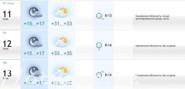 Погода на 11-13 мая