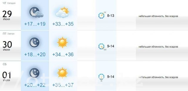Погода на 29,30 июня