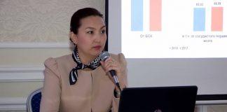 Врачи Казахстана и России обсудили в Шымкенте методы борьбы с инсультом