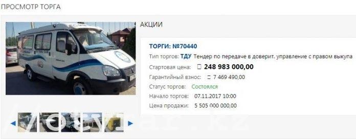 ФК Ордабасы продан на торгах