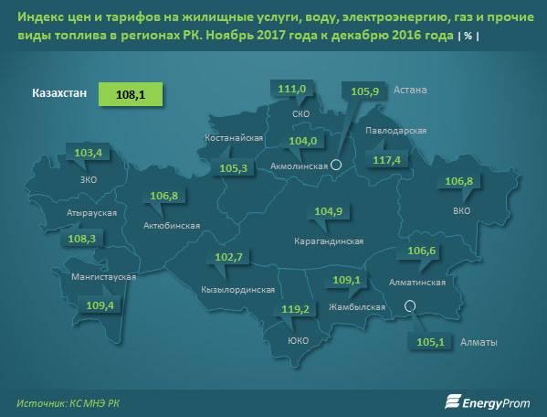 Коммунальные услуги в Казахстане стремительно дорожают