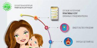 Как прописать ребенка по смс