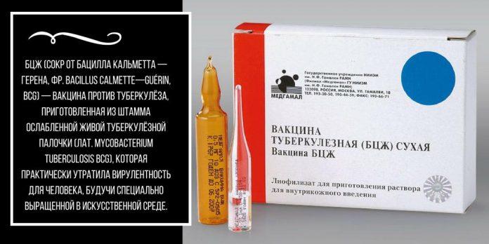 Вакцина БЦЖ справочно