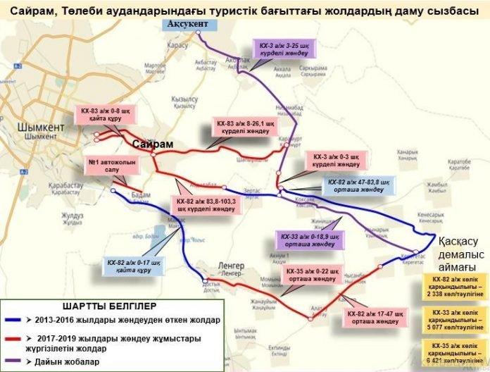 Карта ремонта дорог
