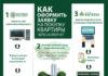 """Жилье по """"Нұрлы жер"""" становится доступным для всех казахстанцев без ограничения"""