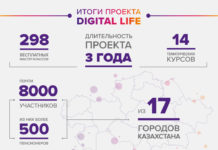Республиканский образовательный проект «Кселл» «Digital Life» подвел итоги