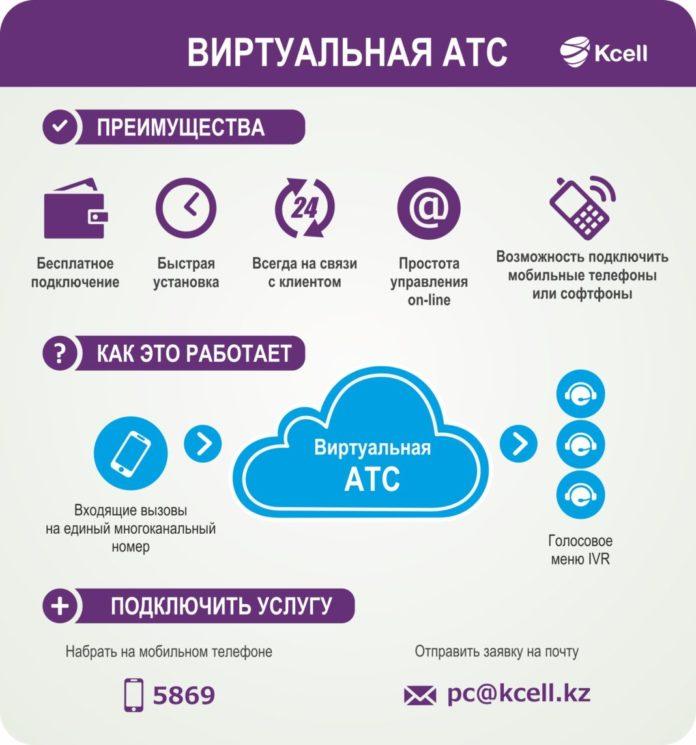 Компания «Кселл» запустила услугу Виртуальная АТС