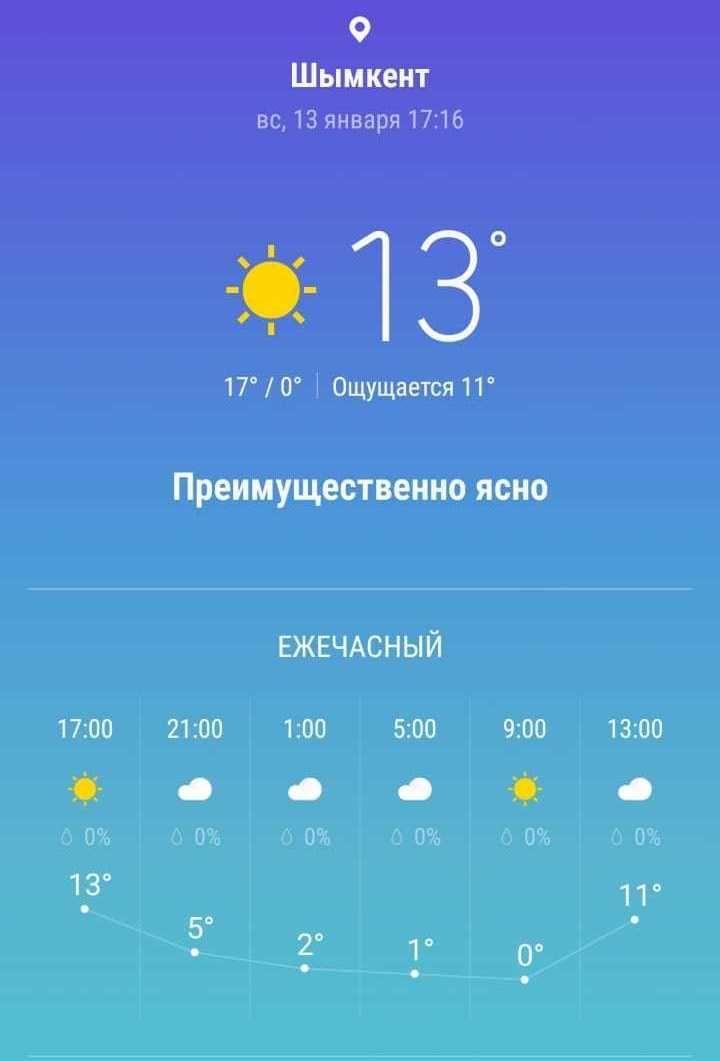 Погода в Шымкенте