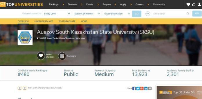 Шымкентский вуз попал в рейтинг лучших университетов мира по версии QS