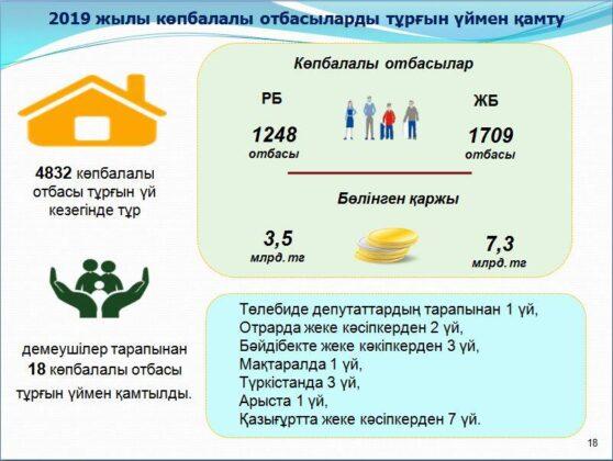 АСП. Адресная социальная помощь